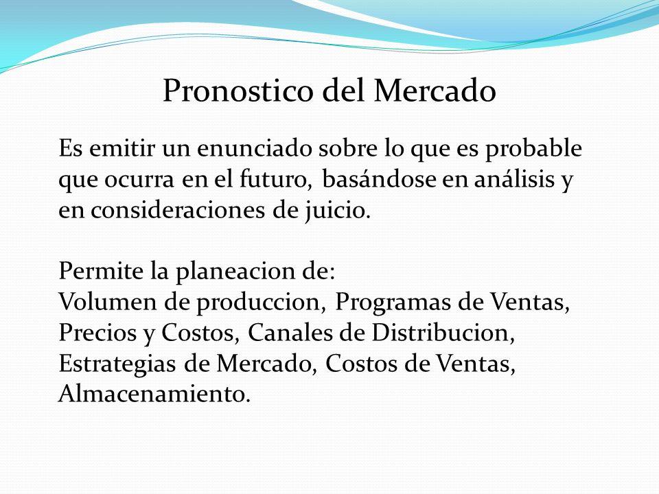 Pronostico del Mercado Es emitir un enunciado sobre lo que es probable que ocurra en el futuro, basándose en análisis y en consideraciones de juicio.
