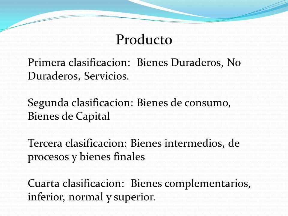 Producto Primera clasificacion: Bienes Duraderos, No Duraderos, Servicios. Segunda clasificacion: Bienes de consumo, Bienes de Capital Tercera clasifi