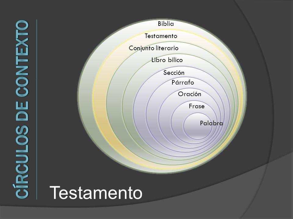 Palabra Frase Oración Párrafo Sección Libro bilico Conjunto literario Testamento Biblia Testamento