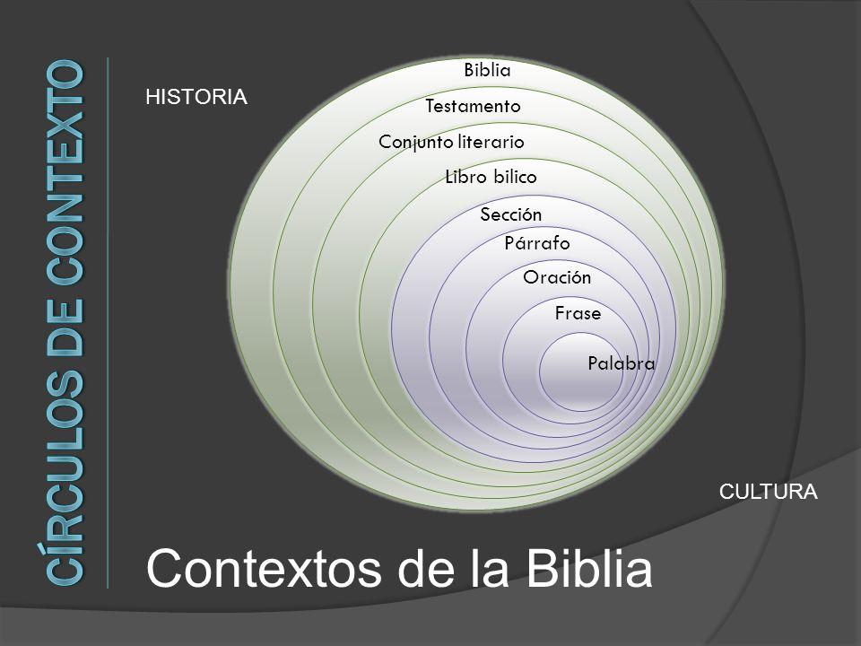 Palabra Frase Oración Párrafo Sección Libro bilico Conjunto literario Testamento Biblia Contextos de la Biblia HISTORIA CULTURA