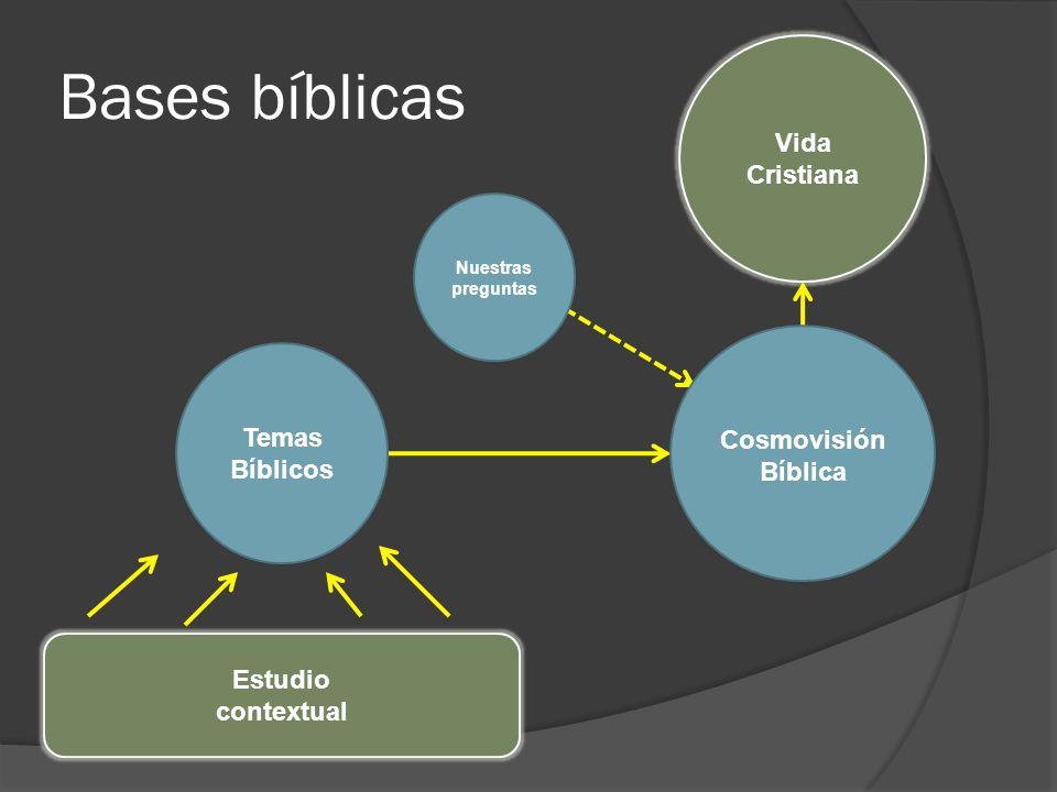 Bases bíblicas Estudio contextual Temas Bíblicos Nuestras preguntas Vida Cristiana Cosmovisión Bíblica