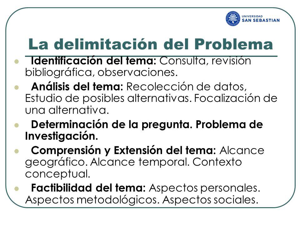 La delimitación del Problema Identificación del tema: Consulta, revisión bibliográfica, observaciones. Análisis del tema: Recolección de datos, Estudi