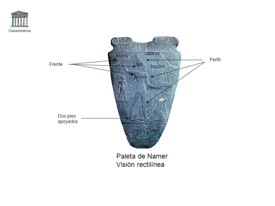 Claseshistoria Perspectiva convencional Superposición de hileras Inscripciones jeroglìficas Ausencia de profundidad Bandas horizontales Figuras igual altura
