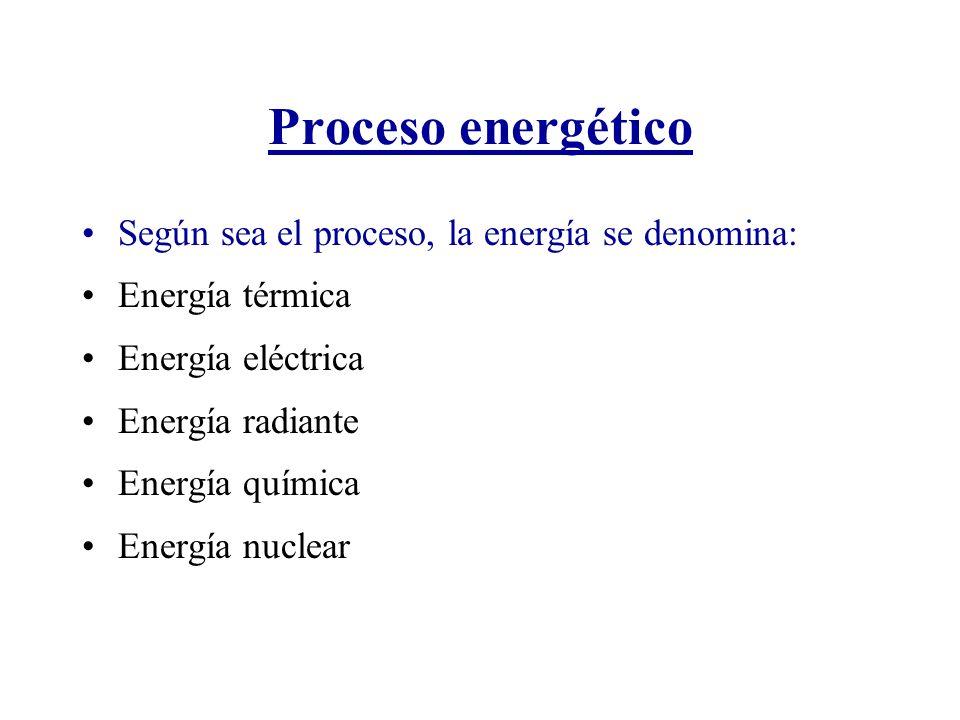 Proceso energético Según sea el proceso, la energía se denomina: Energía térmica Energía eléctrica Energía radiante Energía química Energía nuclear