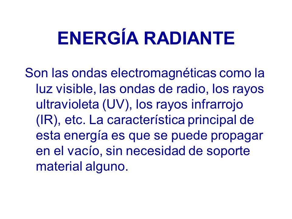 ENERGÍA QUÍMICA Se produce en las reacciones químicas.