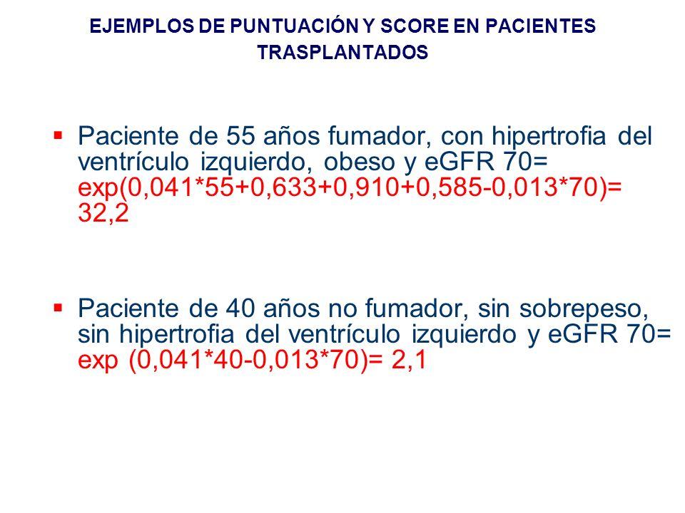 EJEMPLOS DE PUNTUACIÓN Y SCORE EN PACIENTES TRASPLANTADOS Paciente de 55 años fumador, con hipertrofia del ventrículo izquierdo, obeso y eGFR 70= exp(