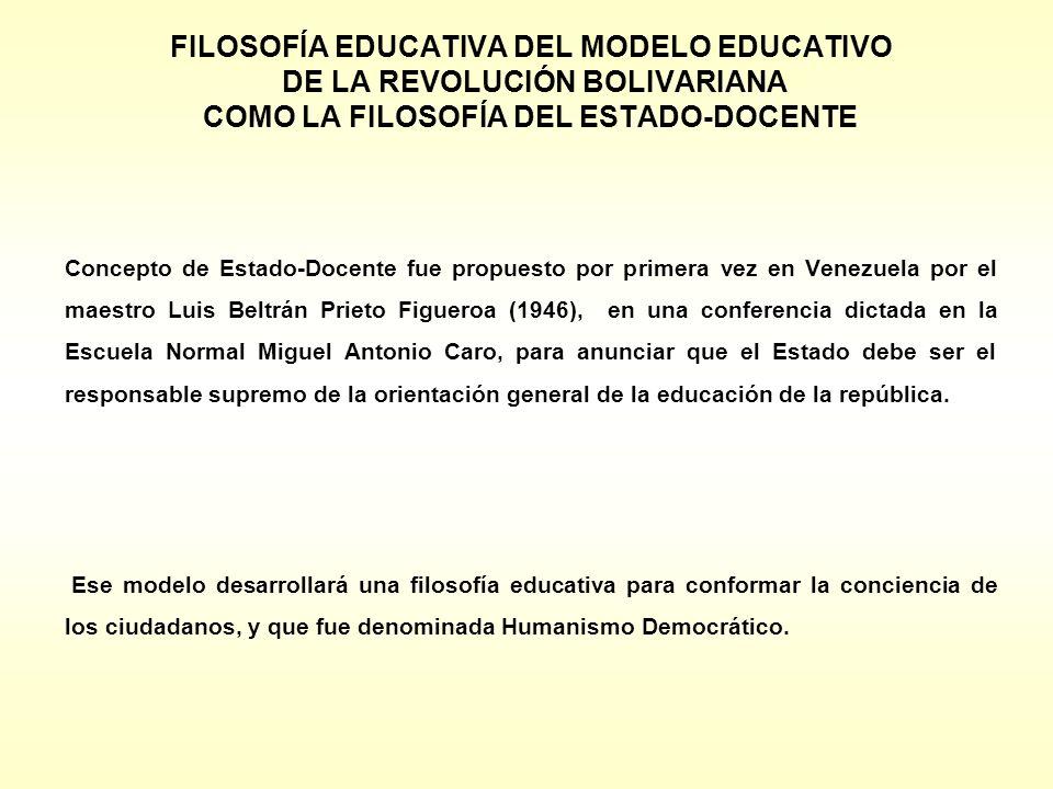 FILOSOFÍA EDUCATIVA DEL MODELO EDUCATIVO DE LA REVOLUCIÓN BOLIVARIANA COMO LA FILOSOFÍA DEL ESTADO-DOCENTE El nuevo Estado Docente Bolivariano busca la integralidad de la educación, concepto prietofigueriano que conectaba la antigua Educación Primaria con la Universidad; y que hoy sería conectar la Escuela Bolivariana con el Liceo Bolivariano, y éste con la Universidad Bolivariana.Palabras Claves: Estado Docente, Imaginario Político, Sistema Escolar.