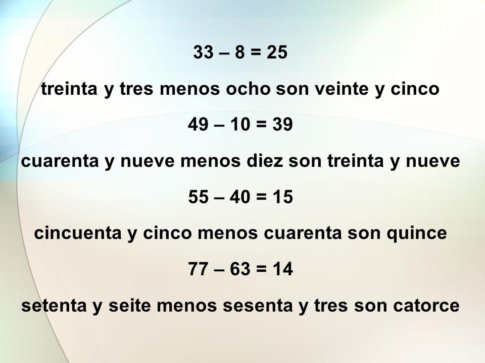 33 – 8 = 25 treinta y tres menos ocho son veinte y cinco 49 – 10 = 39 cuarenta y nueve menos diez son treinta y nueve 55 – 40 = 15 cincuenta y cinco m