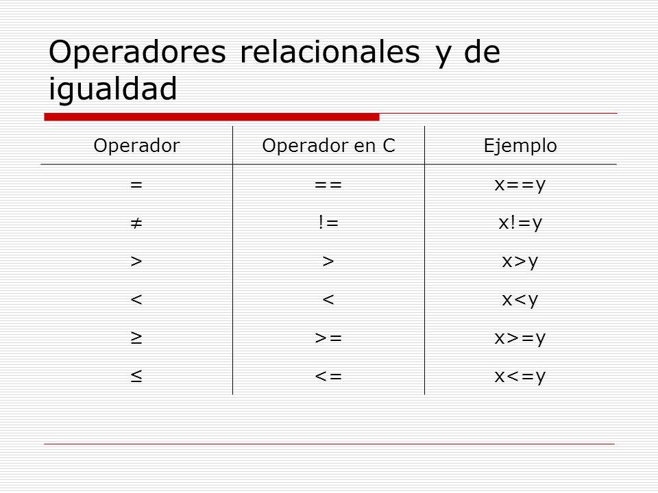 Operadores relacionales y de igualdad OperadorOperador en CEjemplo ===x==y !=x!=y >>x>y <<x<y >=x>=y <=x<=y