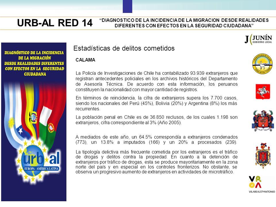 URB-AL RED 14 DIAGNOSTICO DE LA INCIDENCIA DE LA MIGRACION DESDE REALIDADES DIFERENTES CON EFECTOS EN LA SEGURIDAD CIUDADANA CALAMA Estadísticas de de