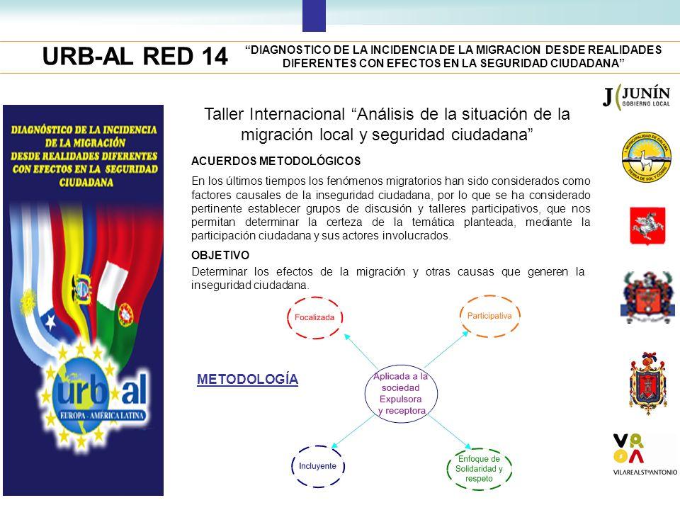 URB-AL RED 14 DIAGNOSTICO DE LA INCIDENCIA DE LA MIGRACION DESDE REALIDADES DIFERENTES CON EFECTOS EN LA SEGURIDAD CIUDADANA Taller Internacional Anál