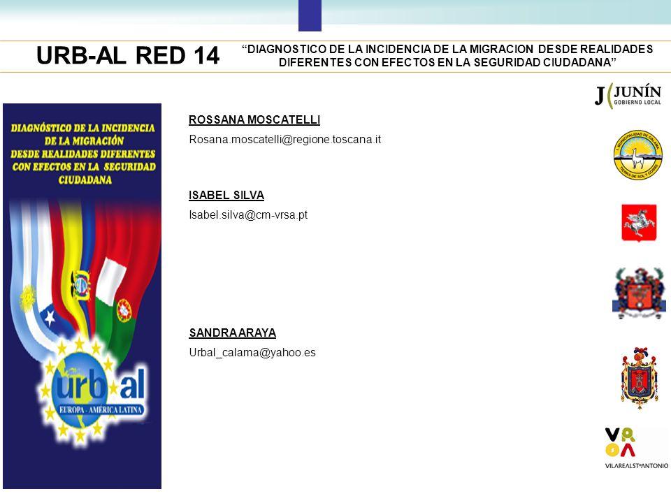URB-AL RED 14 DIAGNOSTICO DE LA INCIDENCIA DE LA MIGRACION DESDE REALIDADES DIFERENTES CON EFECTOS EN LA SEGURIDAD CIUDADANA ROSSANA MOSCATELLI Rosana