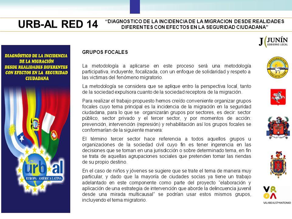 URB-AL RED 14 DIAGNOSTICO DE LA INCIDENCIA DE LA MIGRACION DESDE REALIDADES DIFERENTES CON EFECTOS EN LA SEGURIDAD CIUDADANA La metodología a aplicars