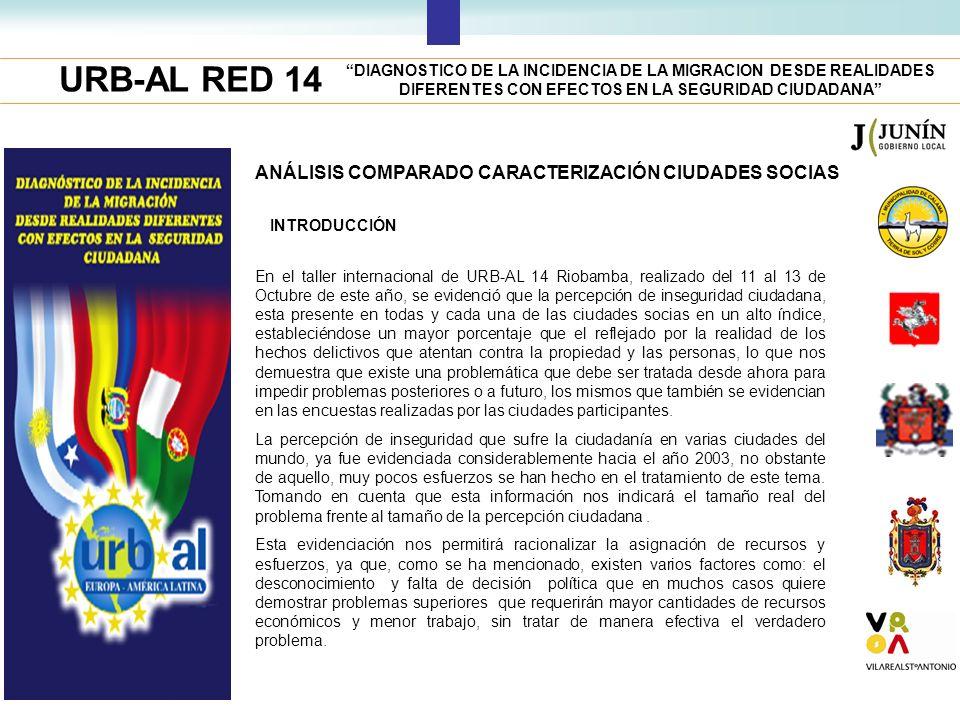 URB-AL RED 14 DIAGNOSTICO DE LA INCIDENCIA DE LA MIGRACION DESDE REALIDADES DIFERENTES CON EFECTOS EN LA SEGURIDAD CIUDADANA ANÁLISIS COMPARADO CARACT