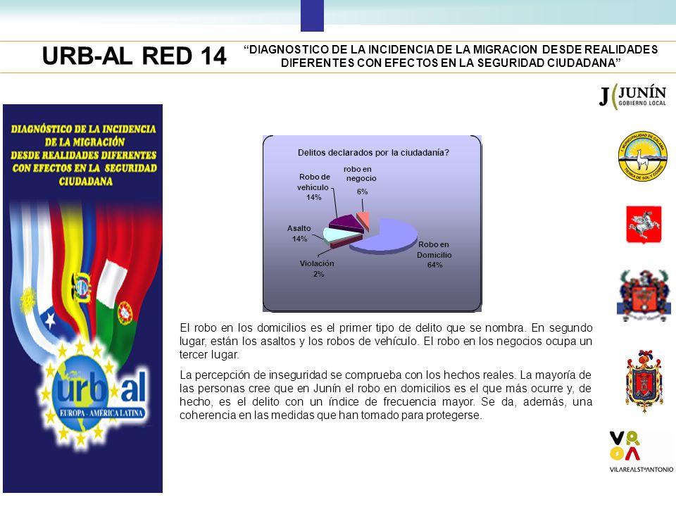 URB-AL RED 14 DIAGNOSTICO DE LA INCIDENCIA DE LA MIGRACION DESDE REALIDADES DIFERENTES CON EFECTOS EN LA SEGURIDAD CIUDADANA Delitos declarados por la