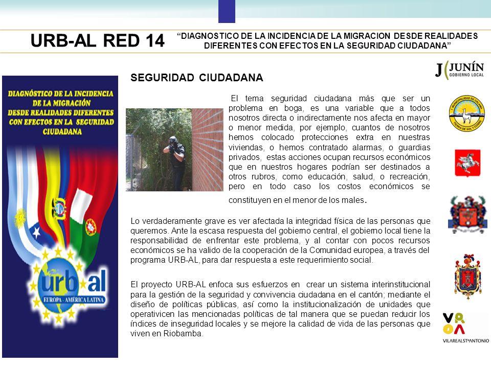 URB-AL RED 14 DIAGNOSTICO DE LA INCIDENCIA DE LA MIGRACION DESDE REALIDADES DIFERENTES CON EFECTOS EN LA SEGURIDAD CIUDADANA SEGURIDAD CIUDADANA El te