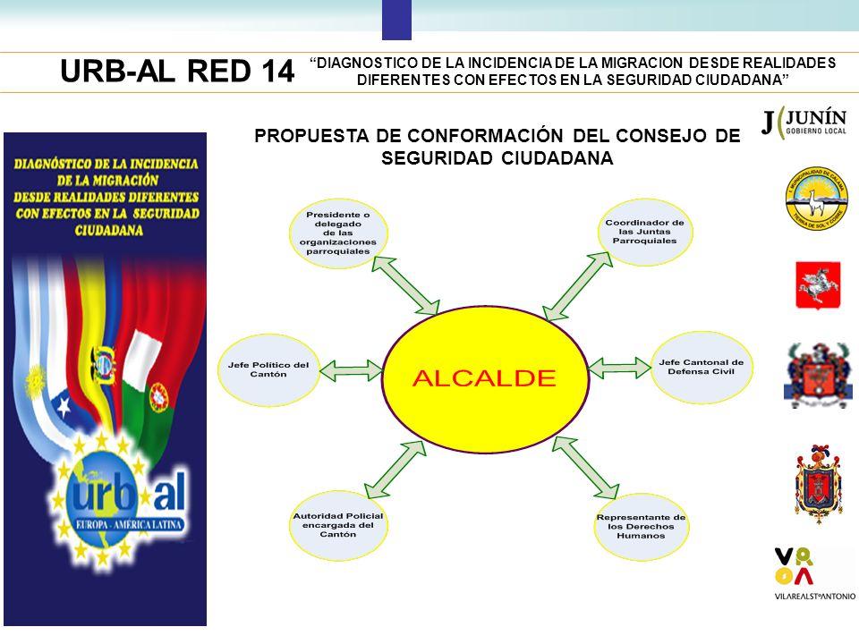 URB-AL RED 14 DIAGNOSTICO DE LA INCIDENCIA DE LA MIGRACION DESDE REALIDADES DIFERENTES CON EFECTOS EN LA SEGURIDAD CIUDADANA PROPUESTA DE CONFORMACIÓN