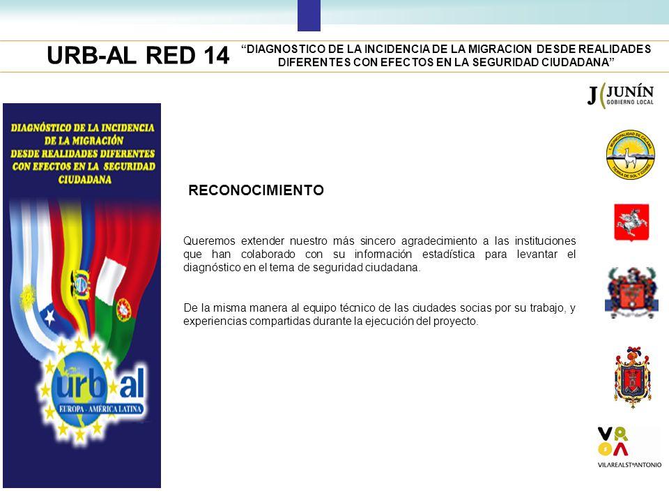 URB-AL RED 14 RECONOCIMIENTO DIAGNOSTICO DE LA INCIDENCIA DE LA MIGRACION DESDE REALIDADES DIFERENTES CON EFECTOS EN LA SEGURIDAD CIUDADANA Queremos e
