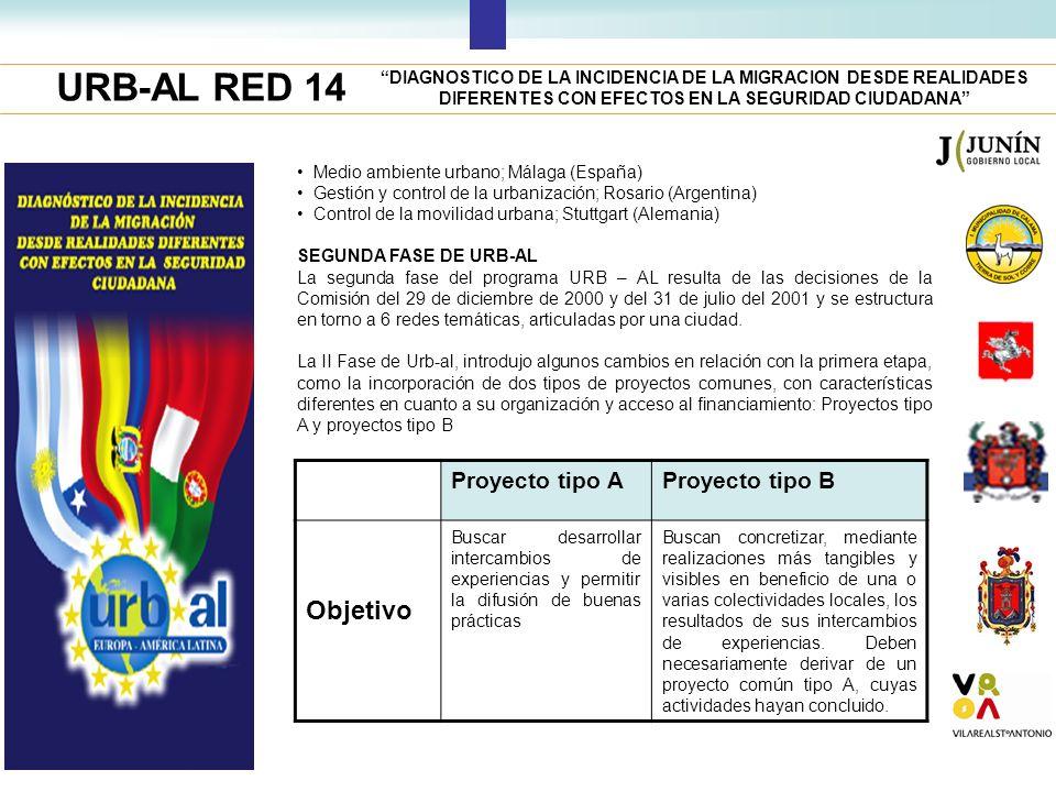 URB-AL RED 14 Medio ambiente urbano; Málaga (España) Gestión y control de la urbanización; Rosario (Argentina) Control de la movilidad urbana; Stuttga