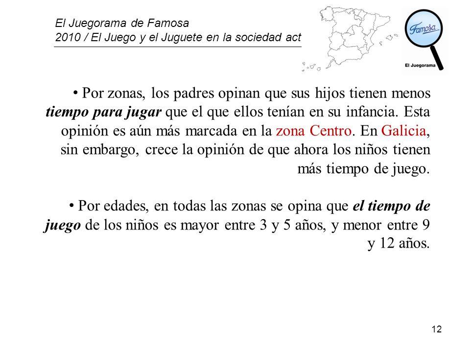 El Juegorama de Famosa 2010 / El Juego y el Juguete en la sociedad actual 12 Por zonas, los padres opinan que sus hijos tienen menos tiempo para jugar