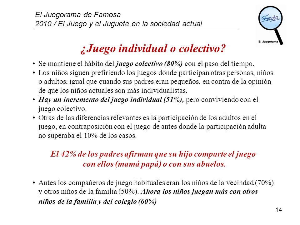 El Juegorama de Famosa 2010 / El Juego y el Juguete en la sociedad actual 14 ¿Juego individual o colectivo? Se mantiene el hábito del juego colectivo