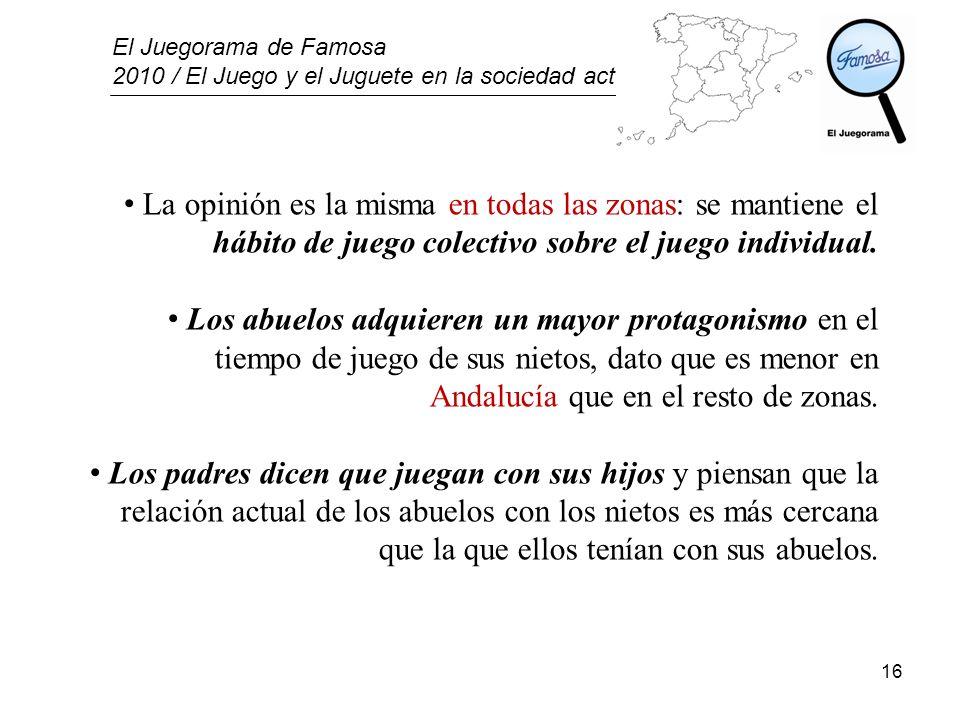 El Juegorama de Famosa 2010 / El Juego y el Juguete en la sociedad actual 16 La opinión es la misma en todas las zonas: se mantiene el hábito de juego