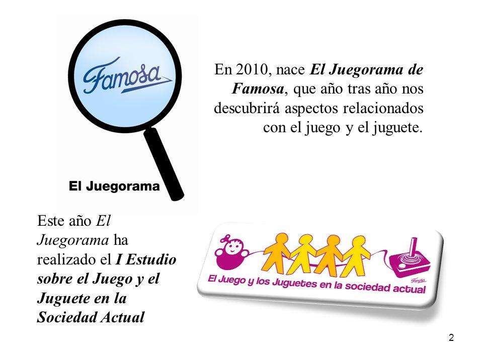 El Juegorama de Famosa 2010 / El Juego y el Juguete en la sociedad actual 2 En 2010, nace El Juegorama de Famosa, que año tras año nos descubrirá aspe