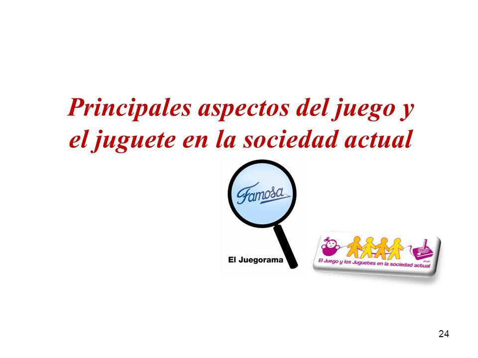 El Juegorama de Famosa 2010 / El Juego y el Juguete en la sociedad actual 24 Principales aspectos del juego y el juguete en la sociedad actual