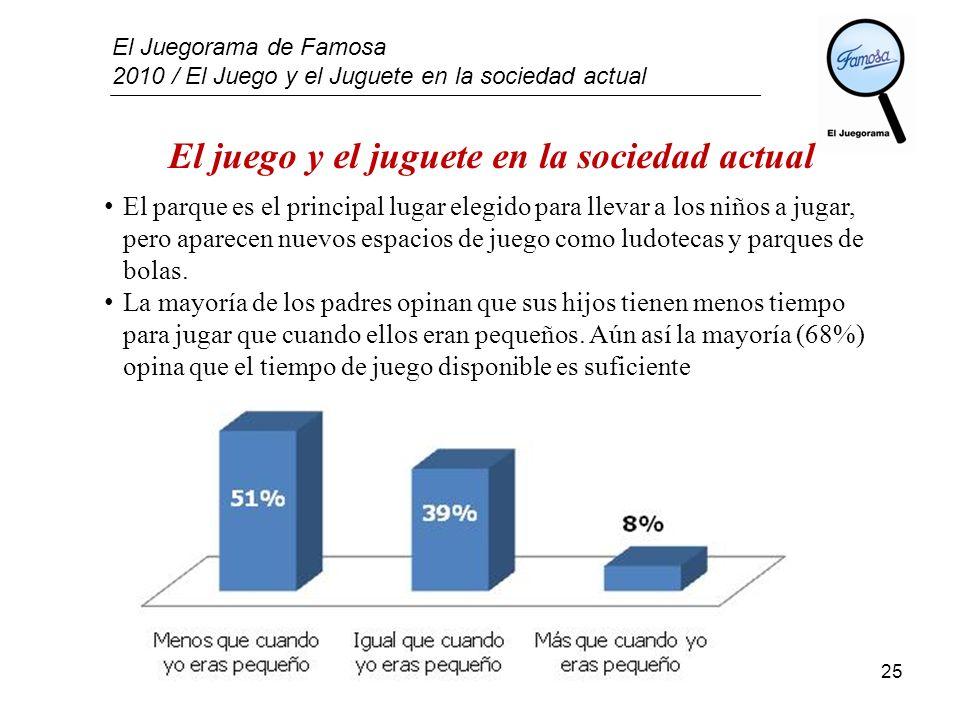 El Juegorama de Famosa 2010 / El Juego y el Juguete en la sociedad actual 25 El juego y el juguete en la sociedad actual El parque es el principal lug