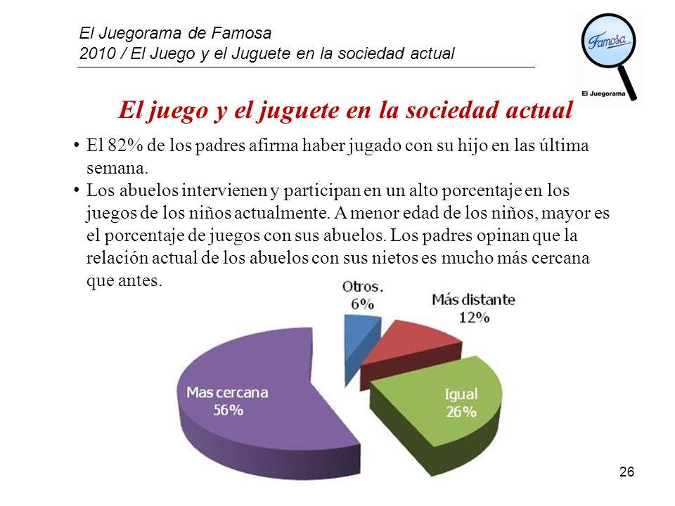 El Juegorama de Famosa 2010 / El Juego y el Juguete en la sociedad actual 26 El juego y el juguete en la sociedad actual El 82% de los padres afirma h