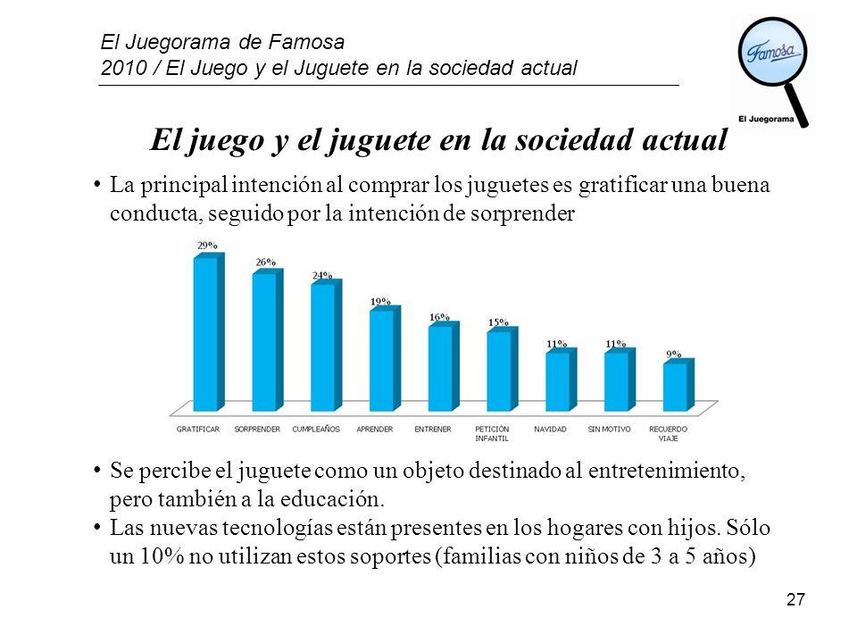 El Juegorama de Famosa 2010 / El Juego y el Juguete en la sociedad actual 27 El juego y el juguete en la sociedad actual La principal intención al com