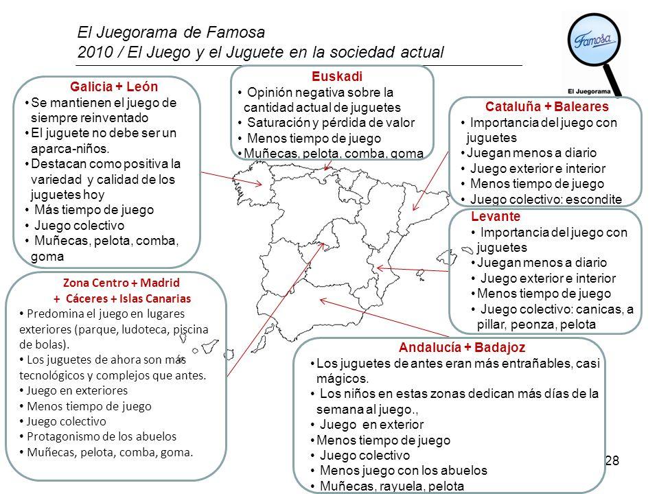 El Juegorama de Famosa 2010 / El Juego y el Juguete en la sociedad actual 28 Galicia + León Se mantienen el juego de siempre reinventado El juguete no