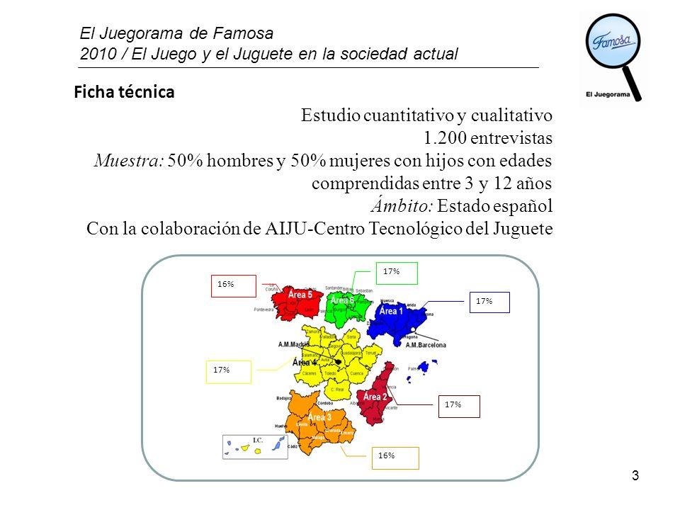El Juegorama de Famosa 2010 / El Juego y el Juguete en la sociedad actual 3 17% 16% 17% Ficha técnica Estudio cuantitativo y cualitativo 1.200 entrevi
