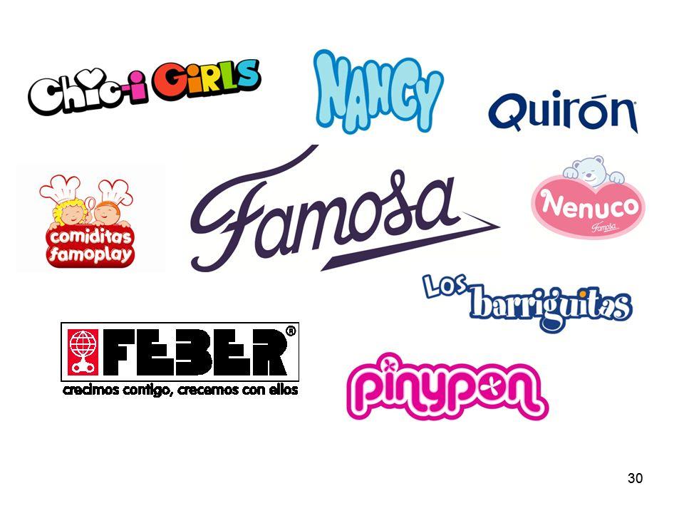El Juegorama de Famosa 2010 / El Juego y el Juguete en la sociedad actual 30