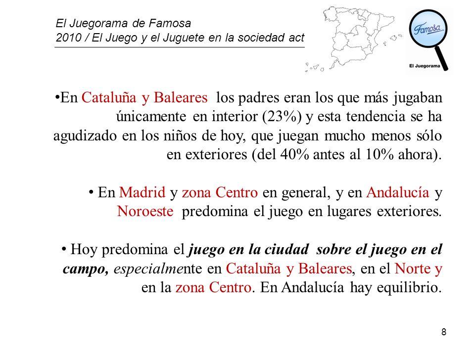 El Juegorama de Famosa 2010 / El Juego y el Juguete en la sociedad actual 8 En Cataluña y Baleares los padres eran los que más jugaban únicamente en i