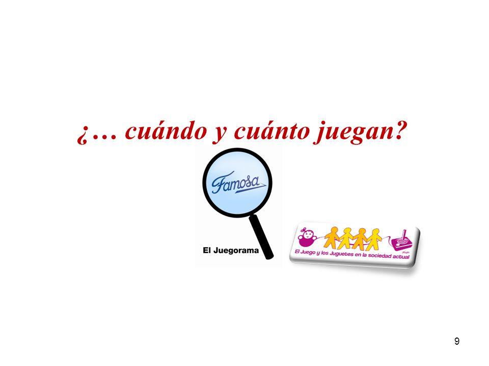 El Juegorama de Famosa 2010 / El Juego y el Juguete en la sociedad actual 9 ¿… cuándo y cuánto juegan?