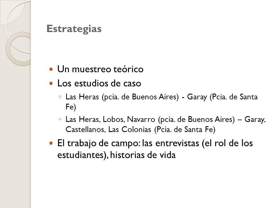 Estrategias Un muestreo teórico Los estudios de caso Las Heras (pcia.