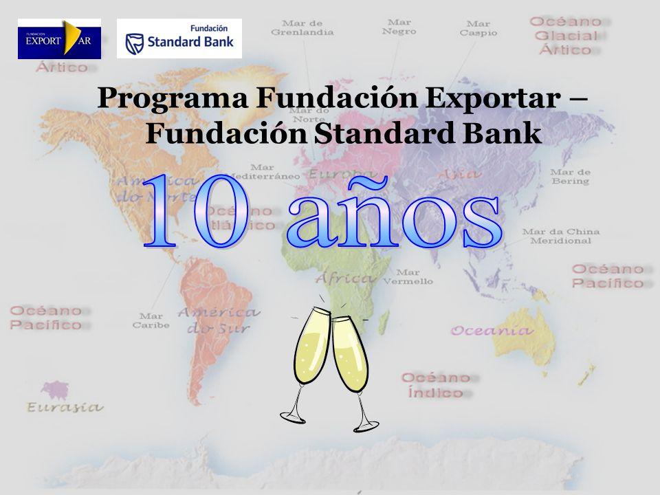 Programa Fundación Exportar – Fundación Standard Bank