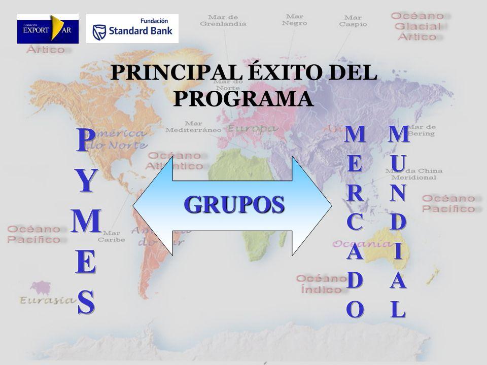 PRINCIPAL ÉXITO DEL PROGRAMA GRUPOS