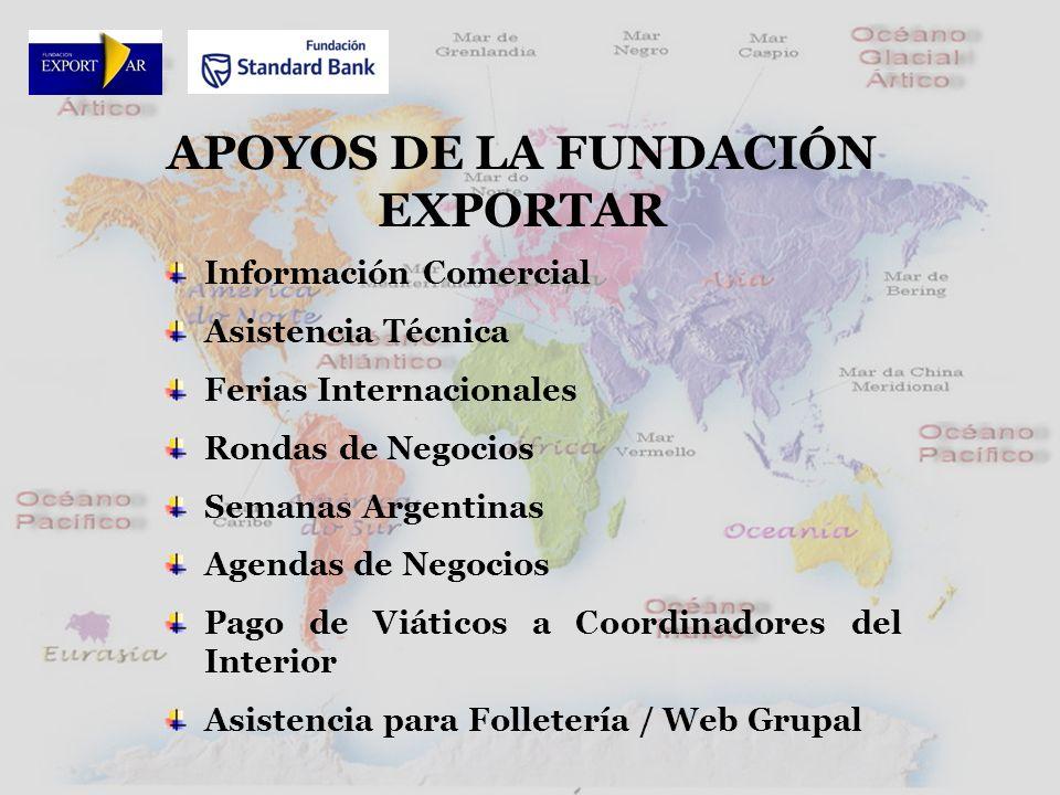APOYOS DE LA FUNDACIÓN EXPORTAR Información Comercial Asistencia Técnica Ferias Internacionales Rondas de Negocios Semanas Argentinas Agendas de Negocios Pago de Viáticos a Coordinadores del Interior Asistencia para Folletería / Web Grupal