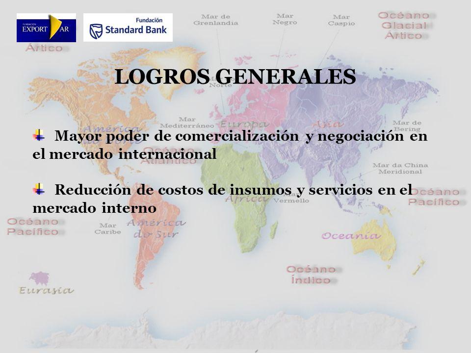 LOGROS GENERALES Mayor poder de comercialización y negociación en el mercado internacional Reducción de costos de insumos y servicios en el mercado interno