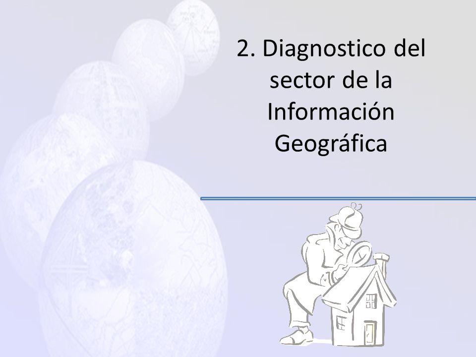 IG Y Administración Publica La información geográfica es una herramienta de modernización del estado y de la gestión Publica. Facilita una colocación