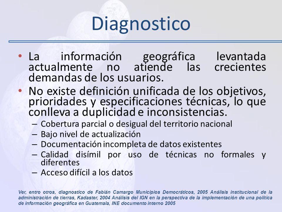 Des I Desactualizada Incompleta Desconectada Inexistente Desordenada Incompatible Geoinformacion en Guatemala