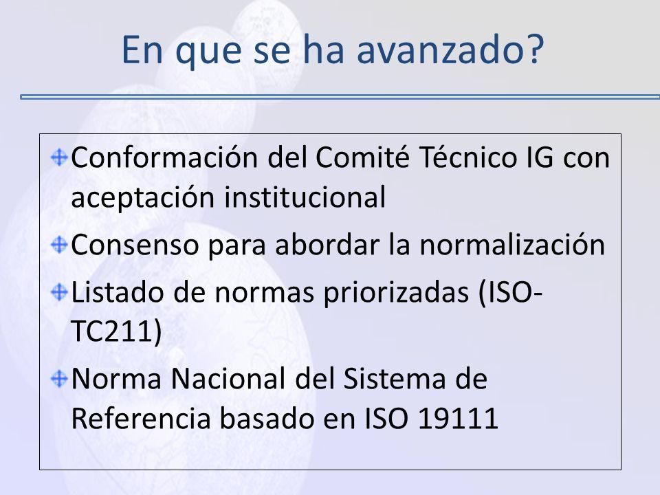 Instituciones CTN Coguanor Definición Validación Revisión Implementación Consenso Elaboración de Normas