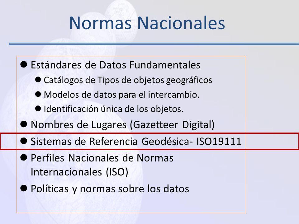 Estandarización geoespacial OpenGIS Consortium, W3C Especificaciones de Implementación Buenas prácticas y especificacione s IDE Otros IDEs Coordinar I