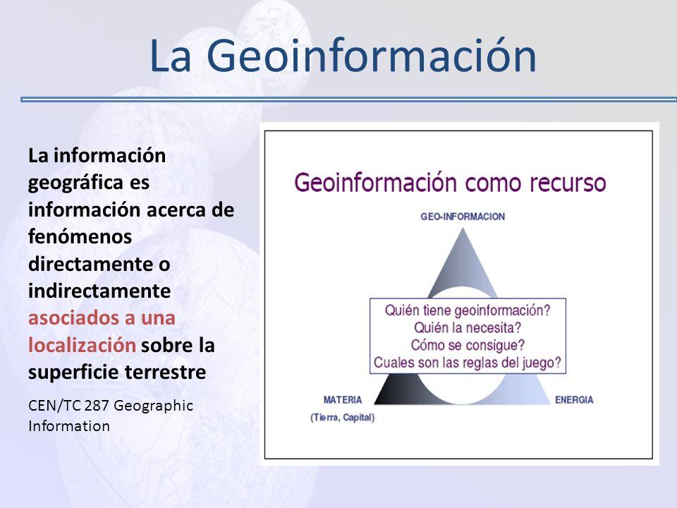La Geoinformación La información geográfica es información acerca de fenómenos directamente o indirectamente asociados a una localización sobre la superficie terrestre CEN/TC 287 Geographic Information