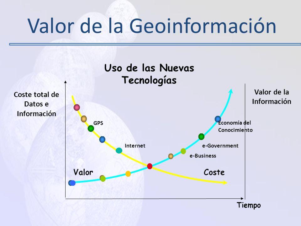 Coste total de Datos e Información Valor de la Información Tiempo Valor e-Business Coste Uso de las Nuevas Tecnologías Economía del Conocimiento e-Government Internet GPS Valor de la Geoinformación