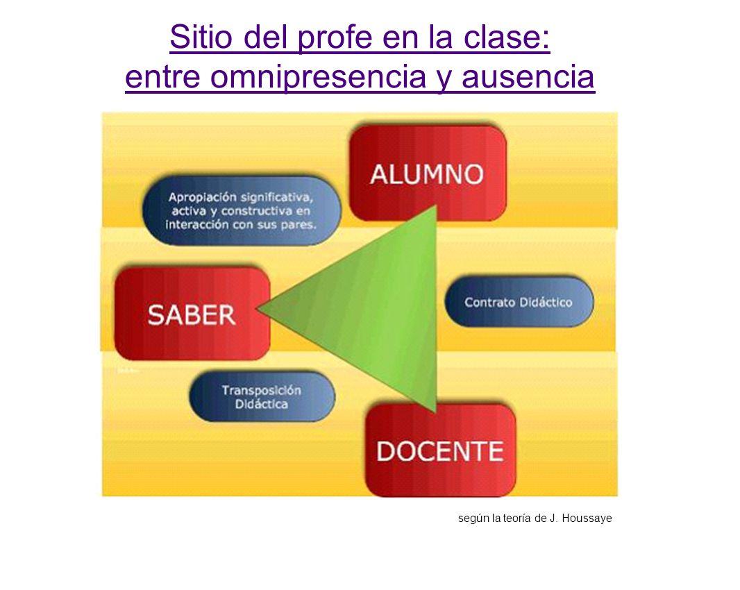 Sitio del profe en la clase: entre omnipresencia y ausencia según la teoría de J. Houssaye