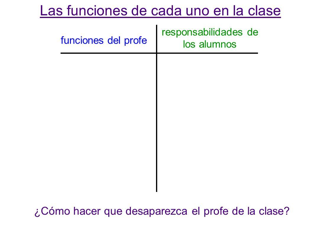 Las funciones de cada uno en la clase funciones del profe responsabilidades de los alumnos ¿Cómo hacer que desaparezca el profe de la clase?