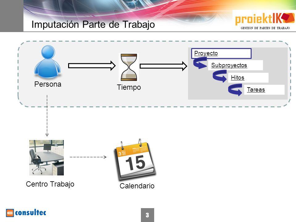 3 Proyecto Subproyectos Hitos Persona Tiempo Centro Trabajo Calendario Tareas Imputación Parte de Trabajo